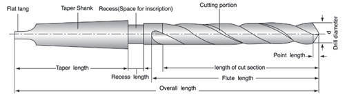 DIN341 Long Type  HSS Taper Shank HSS Twist Drill Bits Black Oxide For Metal