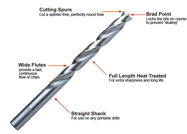 HSS Fully ground Brad point wood drill bits from drill bits manufacturer