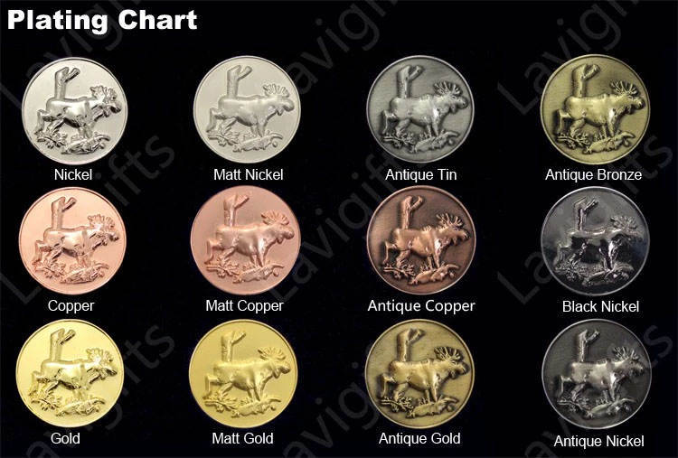 Medal plating chart