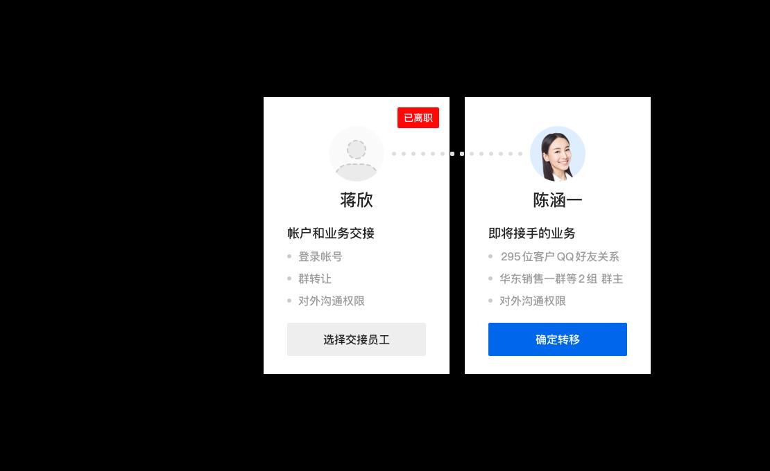 保护企业客户信息掌控商机,腾讯企点办公协同软件(企业QQ)