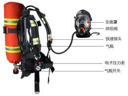 正压式空气呼吸器使用过程中应注意的问题