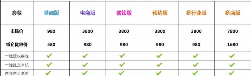 上海小程序制作开发报价清单
