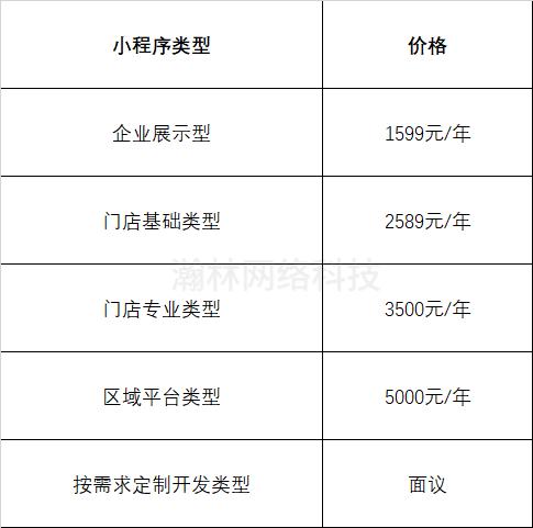 商城小程序价格表