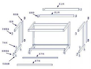 钢木试验台什么大概价位要考虑支撑钢架的价格