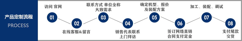 沪前上海通风橱公司合作流程