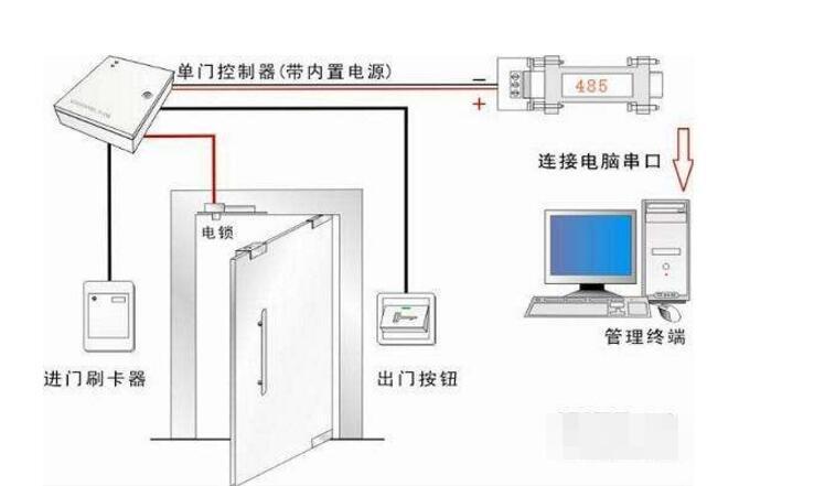 门禁系统工作原理_门禁系统安装步骤