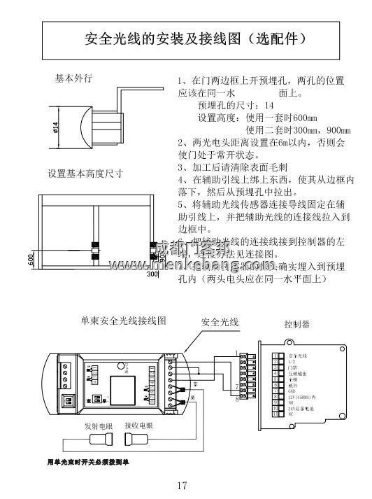 ltc自動門安全光線說明書