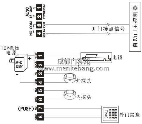 松下自动感应门电机感应器接线图