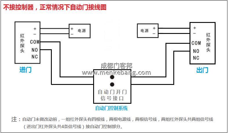 门禁自动门工作原理是什么,门禁与自动门接线图