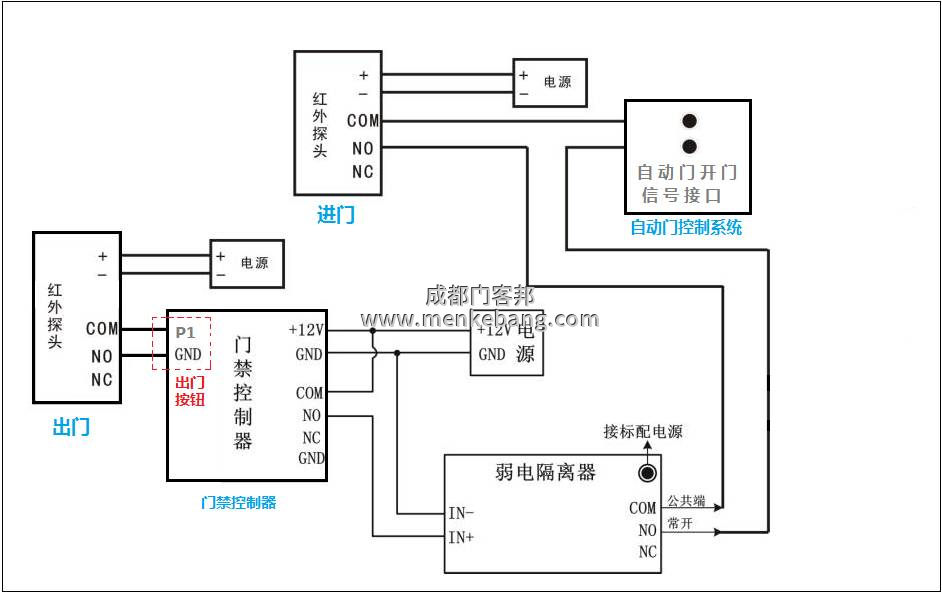 门禁自动门工作原理是什么,门禁与自动门接线图6