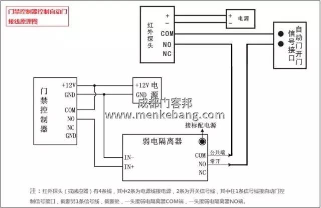 门禁控制器控制自动门接线图