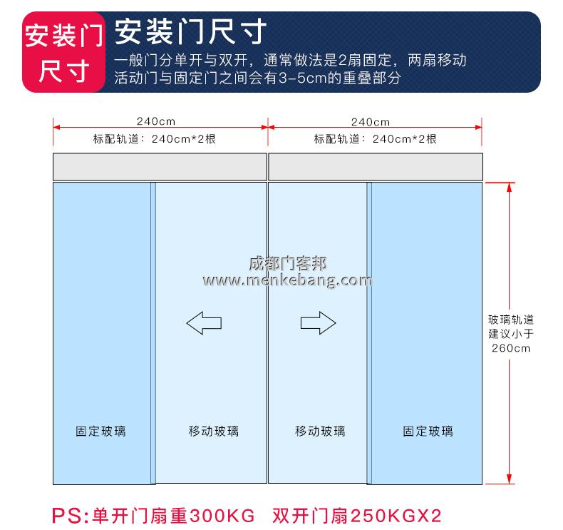 感应门安装步骤图解,电动玻璃门安装示意图