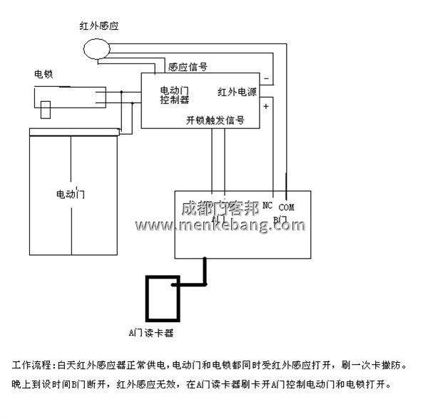 自动门感应器如何接线,自动门感应器上的线接在什么地方