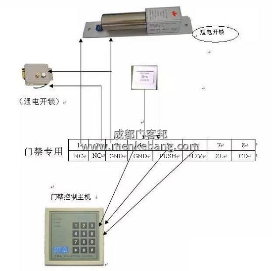 门客邦自动门安装公司为您介绍指纹门禁机接线方法