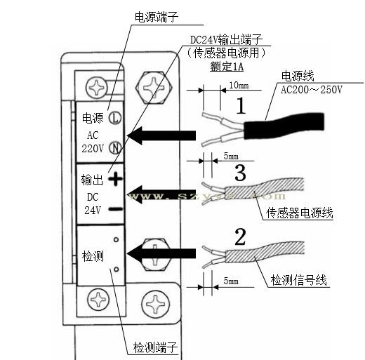 自动端子台装置(接线示图)