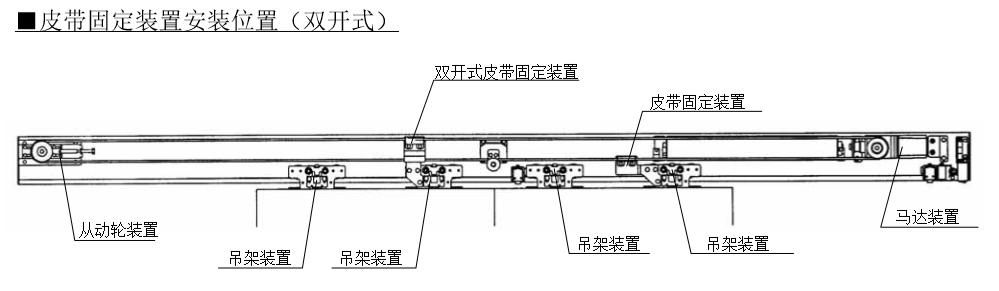 双开自动门皮带固定安装位置