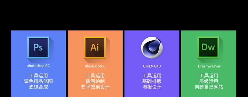 软件技能.