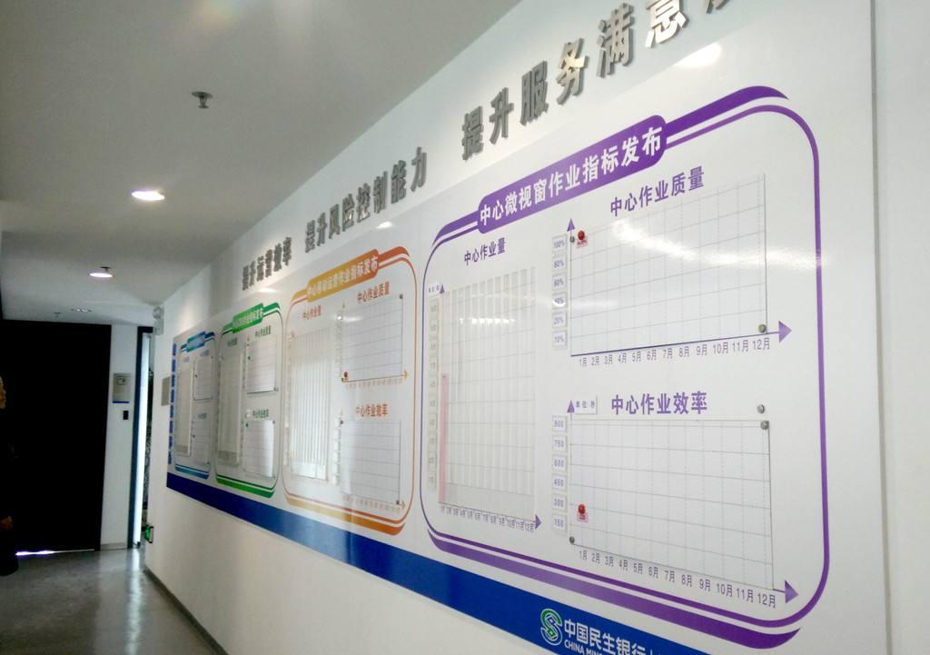 襄阳广告,银行展板
