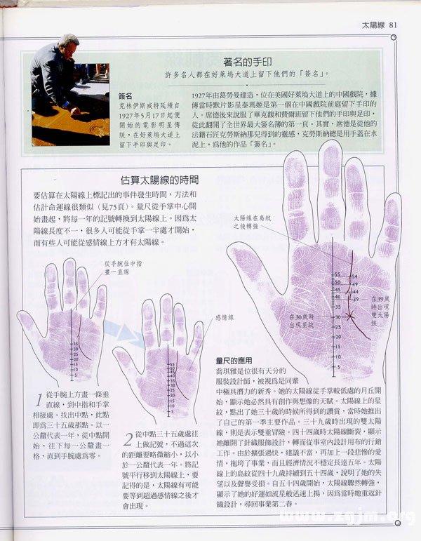 《手相学习培训百度百科》:太阳线