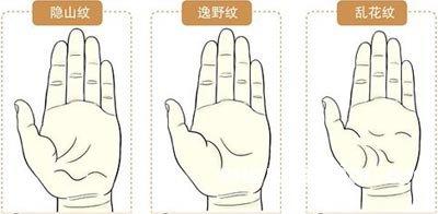 最全最罕见的手相掌纹图解