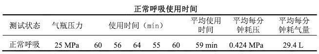 空气呼吸器正常呼吸状态下的使用时间表