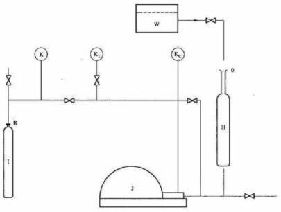 内测法测试装置流程图
