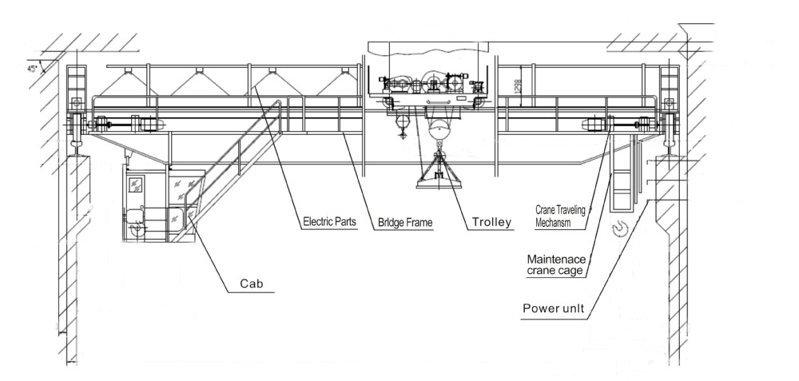 magnetic overhead crane
