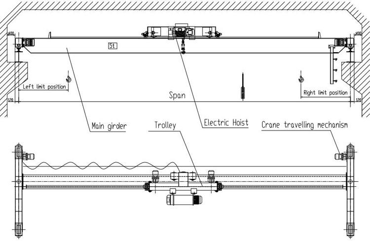 single girder overhead crane
