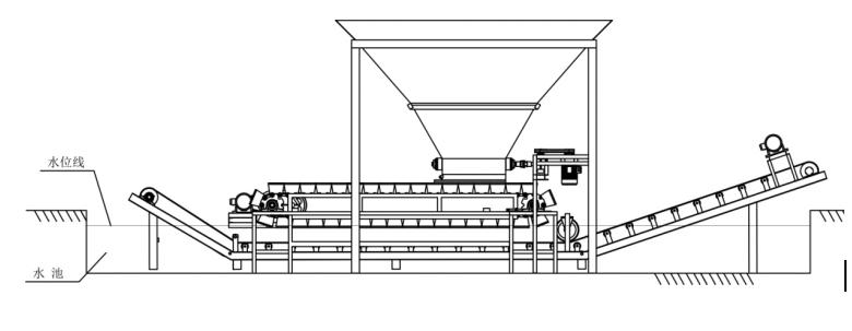 热沥青混合料制砖设备的研发及应用