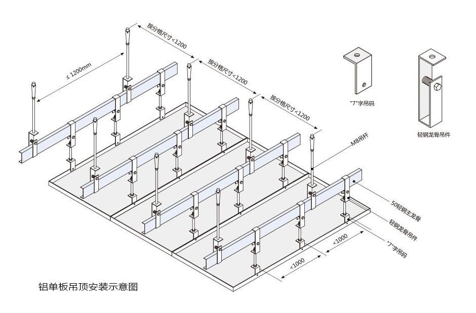 德普龙为您提供专业氟碳喷涂铝单板安装技术支持