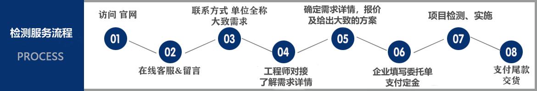 环境检测服务流程