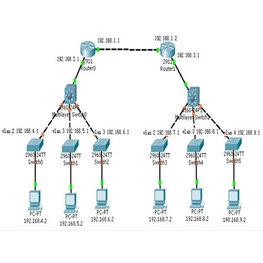 南宁弱电公司IPTV电视系统