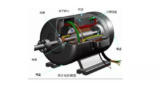 直流电机轴承过紧原因有哪些?如何解决直流电机运作时轴承过紧?