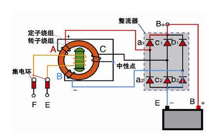 微型直流减速电机工作原理「图解」