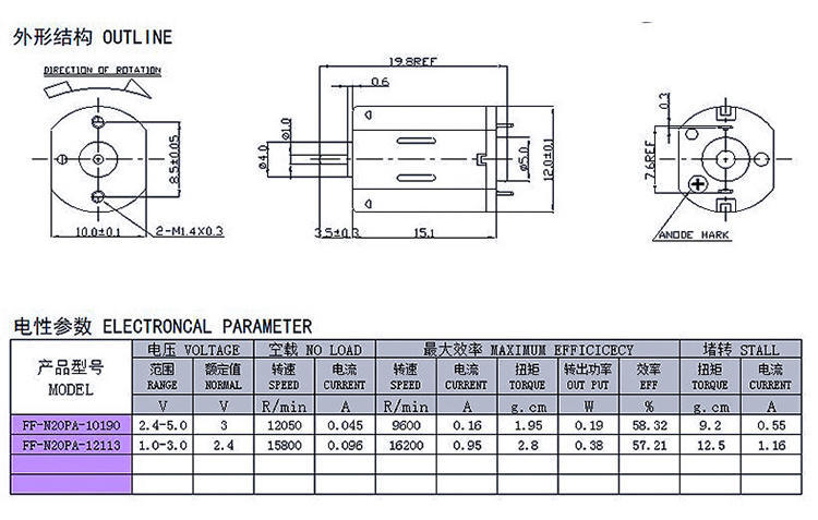 按摩器微型直流电机产品参数