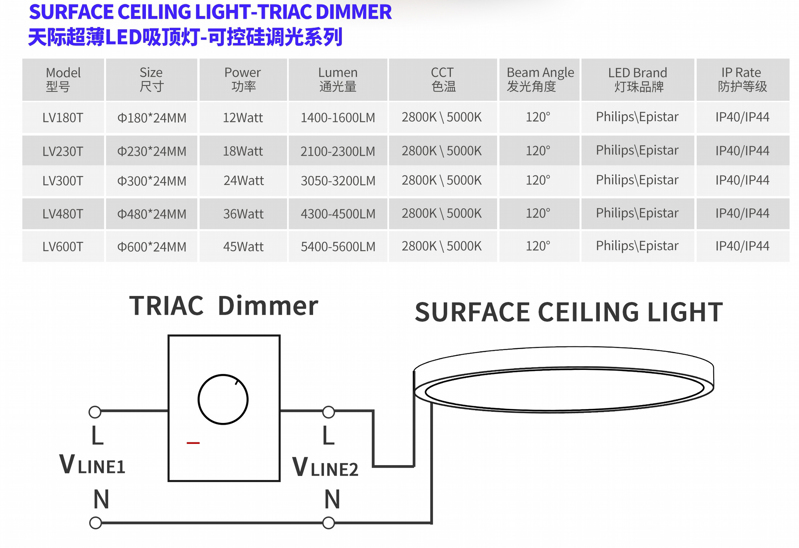 dimmable by triac dimmer-1