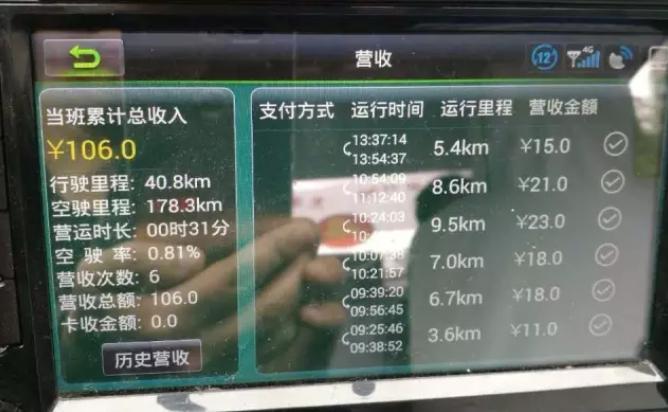 出租车载GPS系统