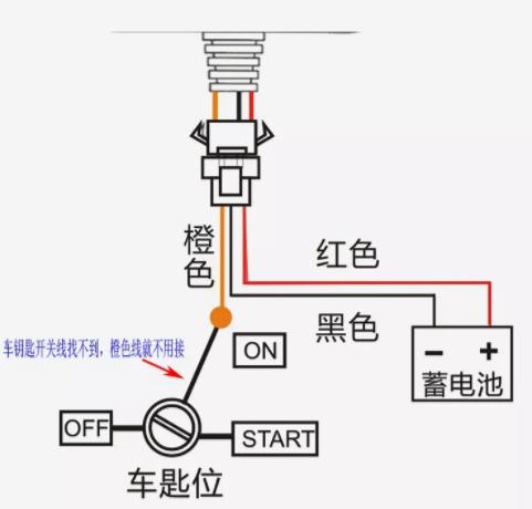 标准配置接线方式