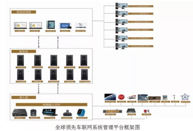 重庆校车GPS定位系统