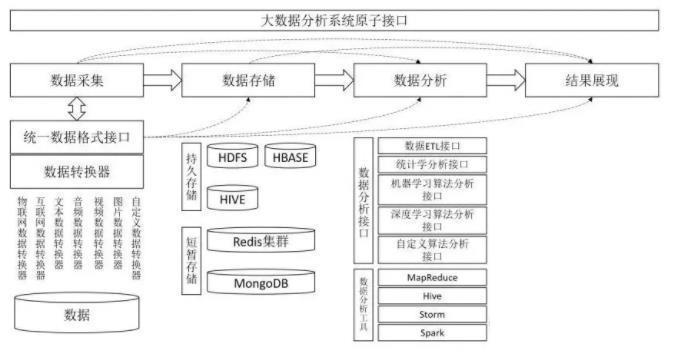 重庆校车北斗GPS视频监控管理系统解决方案