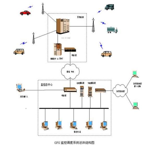 重庆烟草公司配送车辆GPS定位系统,烟草运输车北斗GPS视频监控