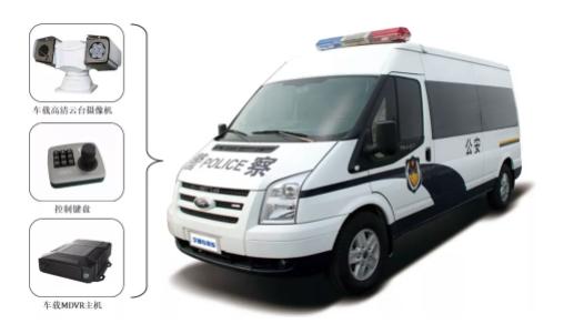 重庆执法车GPS定位视频监控系统解决方案