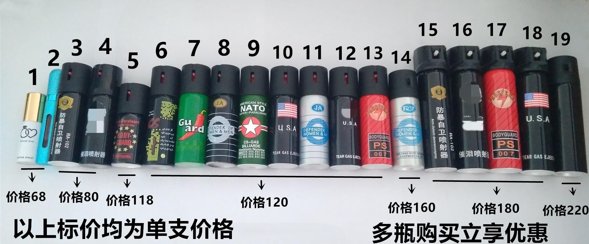 防身喷雾催泪剂