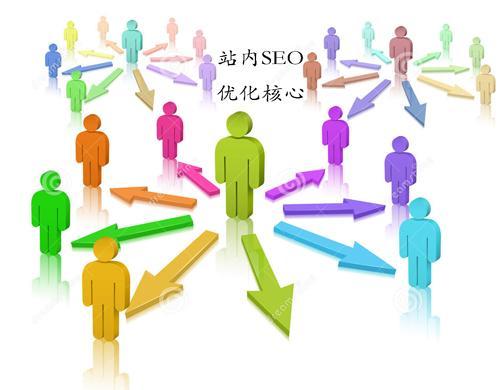 seo网站结构如何优化
