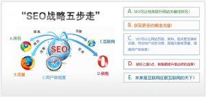 网站seo具体怎么做