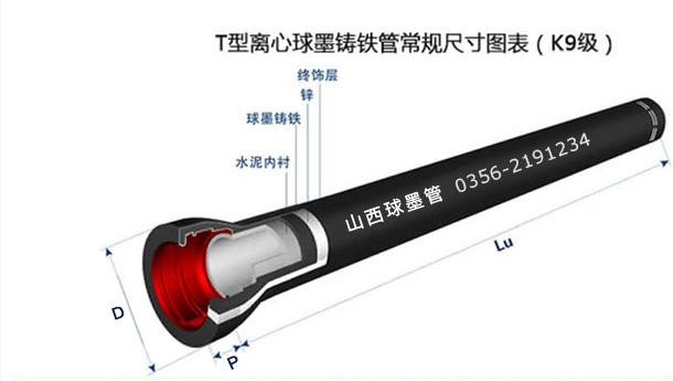K9球墨铸管dn350