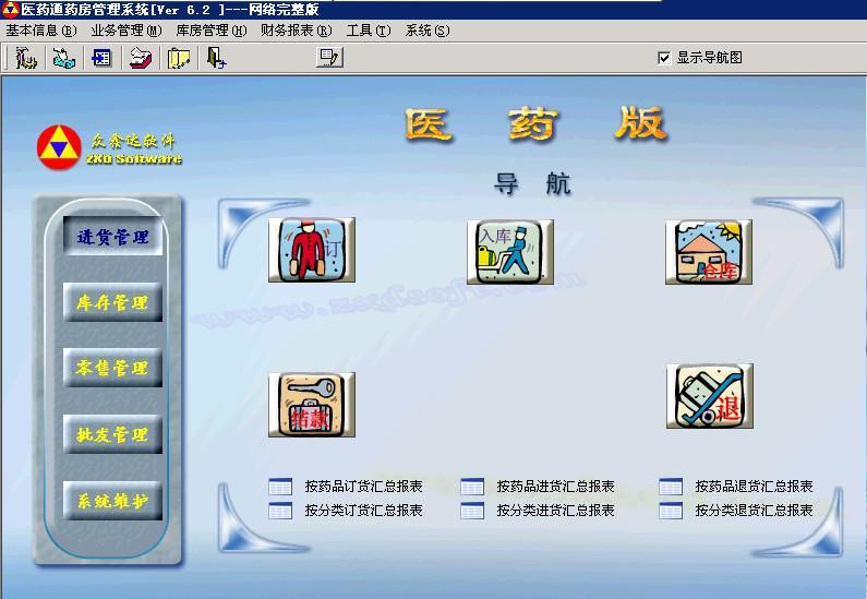 众信达连锁药店管理系统界面图