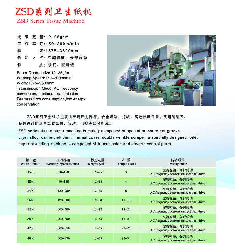 zsd系列卫生纸机1