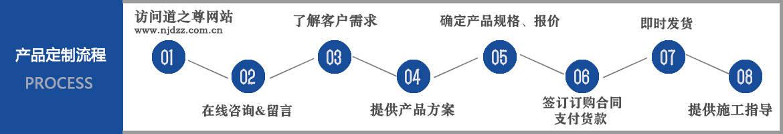 南京道之尊複合材料有限公司合作流程